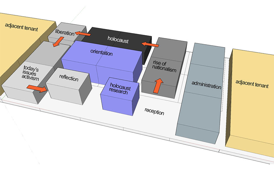 Conceptual diagram showing spaces in museum and how they connect.
