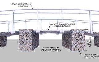 Section diagram showing construction of gator slide bridges.